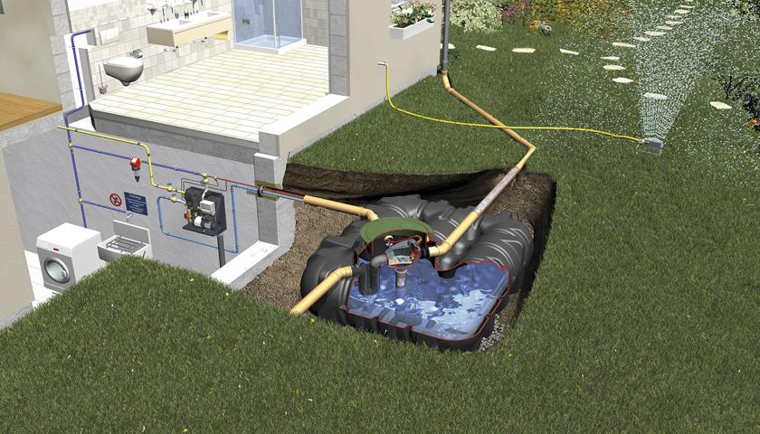 grafuk-rainwater-harvesting
